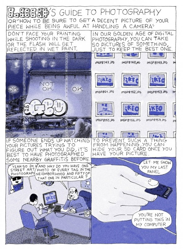 LOIQ: Cоветы райтерам #4